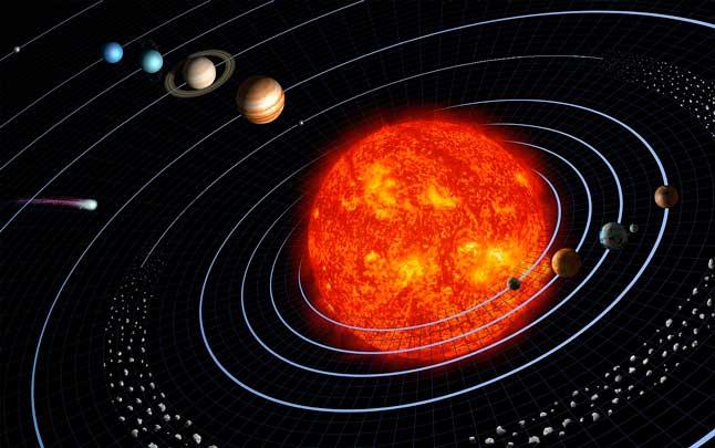 Солнечная система, планетная система, схема, модель, Солнце, планеты, астероиды, комета, орбиты, Меркурий, Венера, Земля, Марс, Юпитер, Сатурн, Уран, Нептун