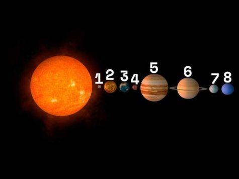 Солнечная система, все планеты, по порядку, рисунок, фото, иллюстрация