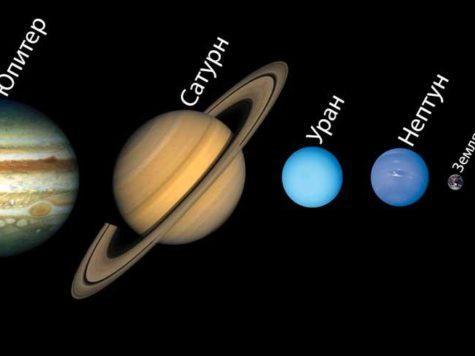Размеры планет, Солнечная система, Юпитер, Сатурн, Уран, Нептун, Земля, Венера, Марс, Меркурий. в порядке убывания, список