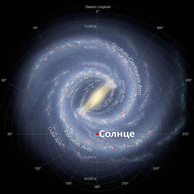 Млечный путь, солнце, карта, схема, иллюстрация, галактика, звезды, космос