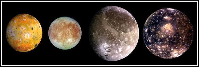 Галилеевы спутники, спутники Юпитера, Ио, Европа, Ганимед, Каллисто, сравнение размеров, фото, НАСА, NASA