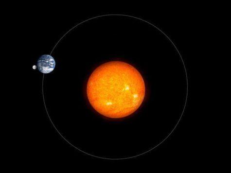 Солнце, Земля, Луна, орбита, вращение, планета, звезда, спутник, схема, рисунок, иллюстрация