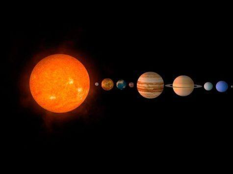 Солнечная система, Солнце, планеты, звезда, Меркурий, Венера, Земля, Марс, Юпитер, Сатурн, Уран, Нептун, Плутон, модель, иллюстрация, рисунок