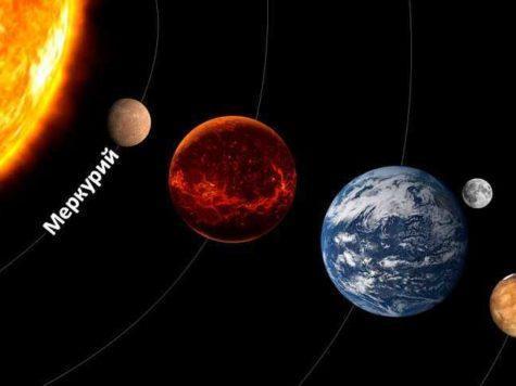 планеты земной группы, Солнце, орбиты, Меркурий, Венера, Земля, Луна, Марс, соседи, иллюстрация, рисунок, схема