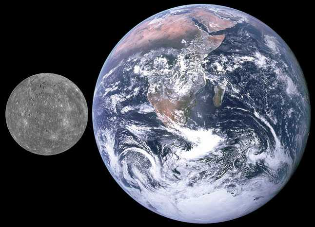 Меркурий, Земля, планеты, сравнение размеров
