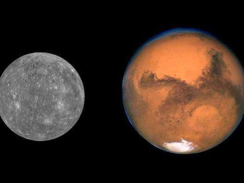 Меркурий, Марс, планеты, сравнение размеров