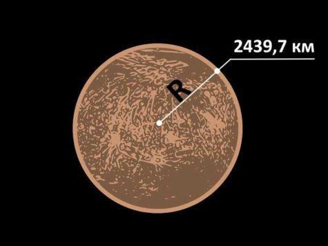 Меркурий, планета, размер, радиус, схема, рисунок, иллюстрация