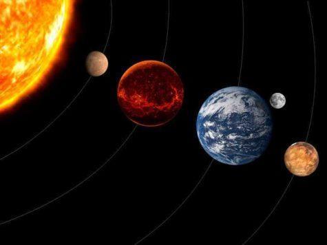 землеподобные планеты, внутренние планеты, Меркурий, Венера, Земля, Марс, Солнце, Солнечная система, орбиты, иллюстрация