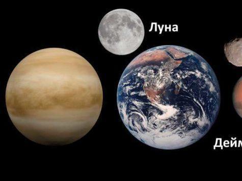 планеты земной группы, внутренние планеты, Солнечная система, Меркурий, Венера, Земля, Марс, спутники, сателлиты, Луна, Фобос, Деймос, фото, иллюстрация,