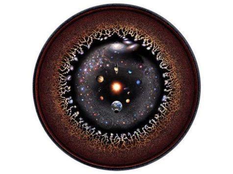 Наблюдаемая Вселенная, Метагалактика, рисунок, художественное изображение