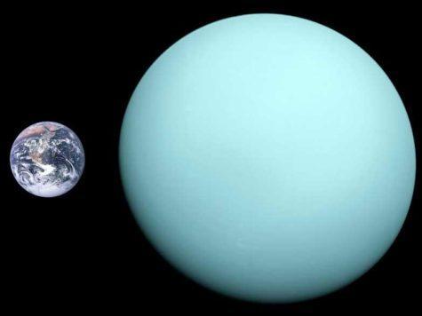 Уран, Земля, планеты, фото, сравнение размеров
